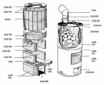 Схема печи каменки AITO для русской бани.